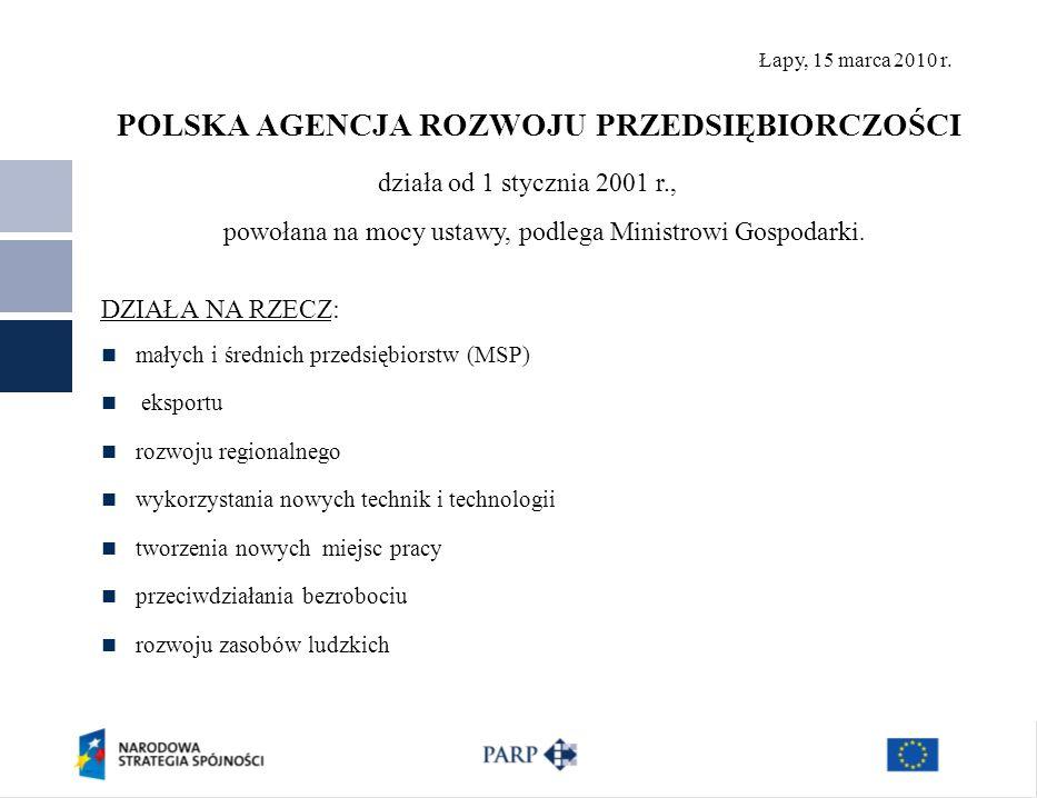 Łapy, 15 marca 2010 r. POLSKA AGENCJA ROZWOJU PRZEDSIĘBIORCZOŚCI działa od 1 stycznia 2001 r., powołana na mocy ustawy, podlega Ministrowi Gospodarki.