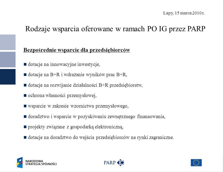 Łapy, 15 marca 2010 r. Bezpośrednie wsparcie dla przedsiębiorców dotacje na innowacyjne inwestycje, dotacje na B+R i wdrażanie wyników prac B+R, dotac