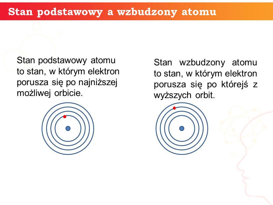 Stan wzbudzony atomu to stan, w którym elektron porusza się po którejś z wyższych orbit. informatyka + 4 Stan podstawowy a wzbudzony atomu Stan podsta
