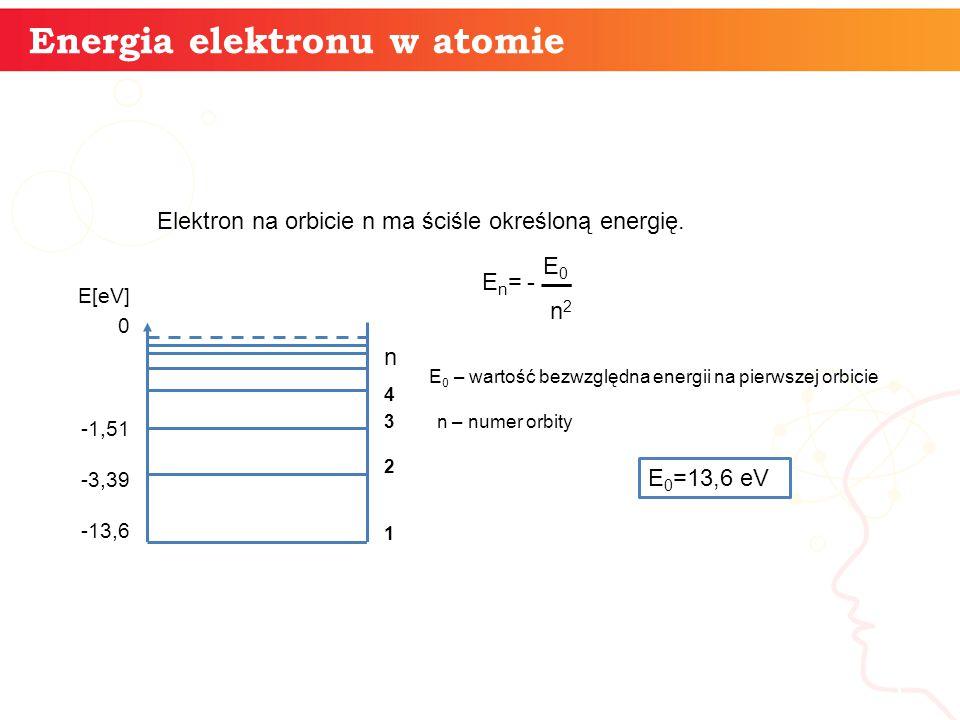 Energia elektronu w atomie informatyka + 5 n4321n4321 E[eV] 0 -1,51 -3,39 -13,6 Elektron na orbicie n ma ściśle określoną energię. E n = - E0E0 n2n2 E