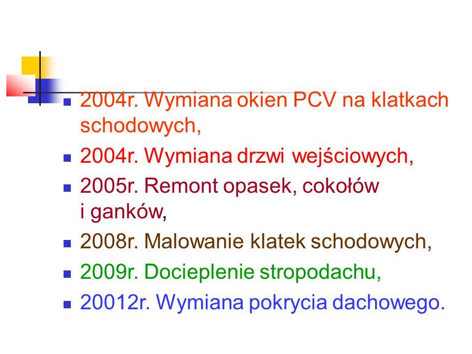 2004r. Wymiana okien PCV na klatkach schodowych, 2004r. Wymiana drzwi wejściowych, 2005r. Remont opasek, cokołów i ganków, 2008r. Malowanie klatek sch