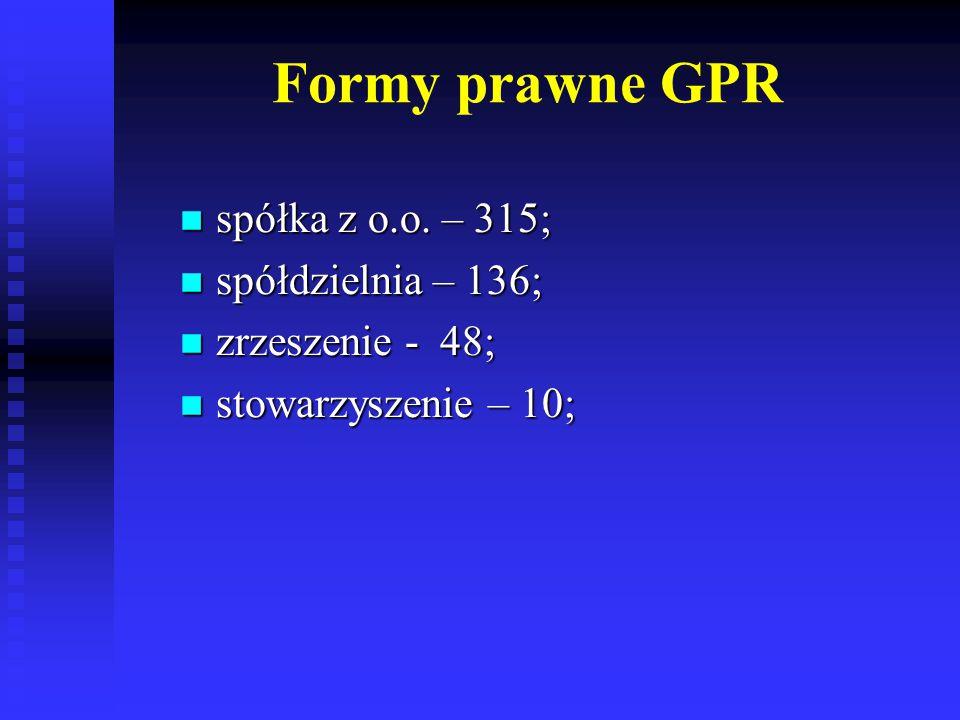 Kwoty i stawki wsparcia PROW 2007-2013PROW 2014-2020 stawkakwotastawkakwota 1.