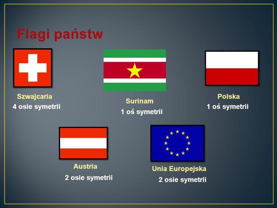 Szwajcaria 4 osie symetrii 2 osie symetrii Unia Europejska Austria Polska 2 osie symetrii 1 oś symetrii Surinam 1 oś symetrii