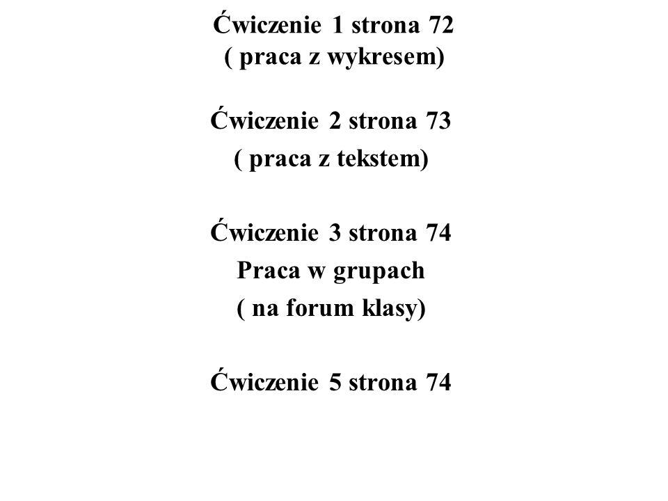 Ćwiczenie 1 strona 72 ( praca z wykresem) Ćwiczenie 2 strona 73 ( praca z tekstem) Ćwiczenie 3 strona 74 Praca w grupach ( na forum klasy) Ćwiczenie 5