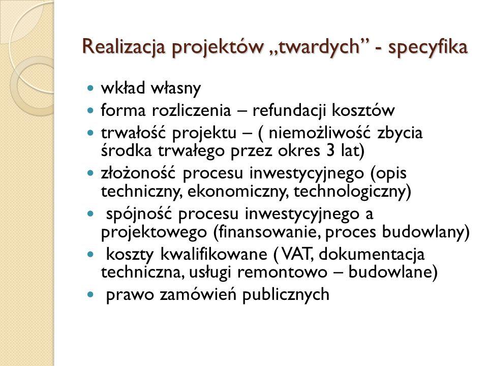"""Realizacja projektów """"twardych"""" - specyfika wkład własny forma rozliczenia – refundacji kosztów trwałość projektu – ( niemożliwość zbycia środka trwał"""