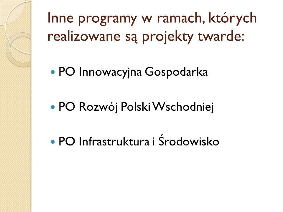 Inne programy w ramach, których realizowane są projekty twarde: PO Innowacyjna Gospodarka PO Rozwój Polski Wschodniej PO Infrastruktura i Środowisko