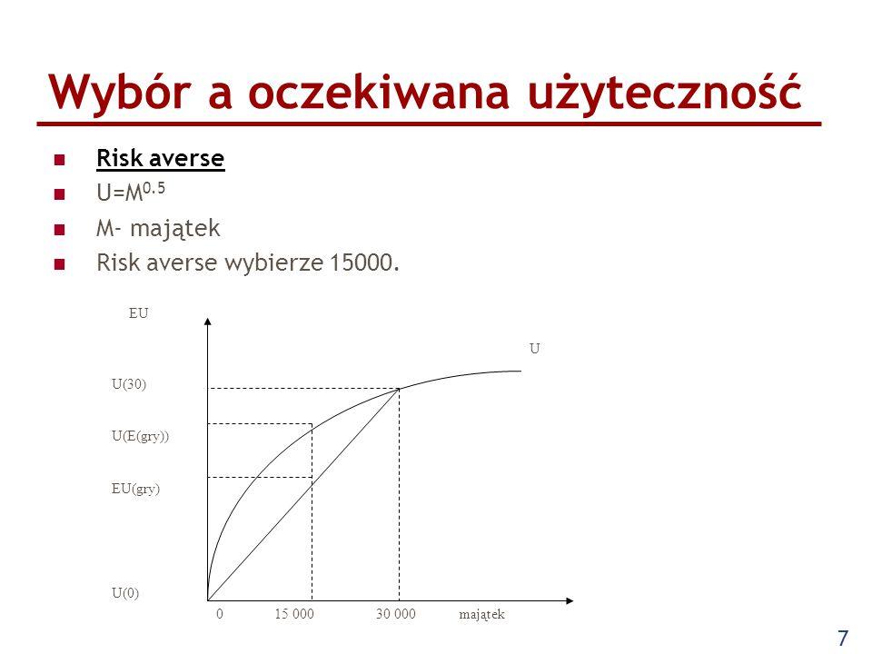 8 Wybór a oczekiwana użyteczność Risk lover EU(gry)>U(E(gry)) U= M 2 Risk lover wybierze grę i szanse zdobycia 30 000 30 000 majątek EU U 0 15 000 U(30) EU(gry) U(E(gry)) U(0)