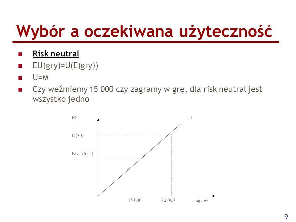 9 Wybór a oczekiwana użyteczność Risk neutral EU(gry)=U(E(gry)) U=M Czy weźmiemy 15 000 czy zagramy w grę, dla risk neutral jest wszystko jedno 15 000 30 000 majątek EU U(30) EU=U(15) U