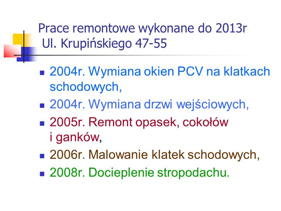 Prace remontowe wykonane do 2013r Ul. Krupińskiego 47-55 2004r. Wymiana okien PCV na klatkach schodowych, 2004r. Wymiana drzwi wejściowych, 2005r. Rem