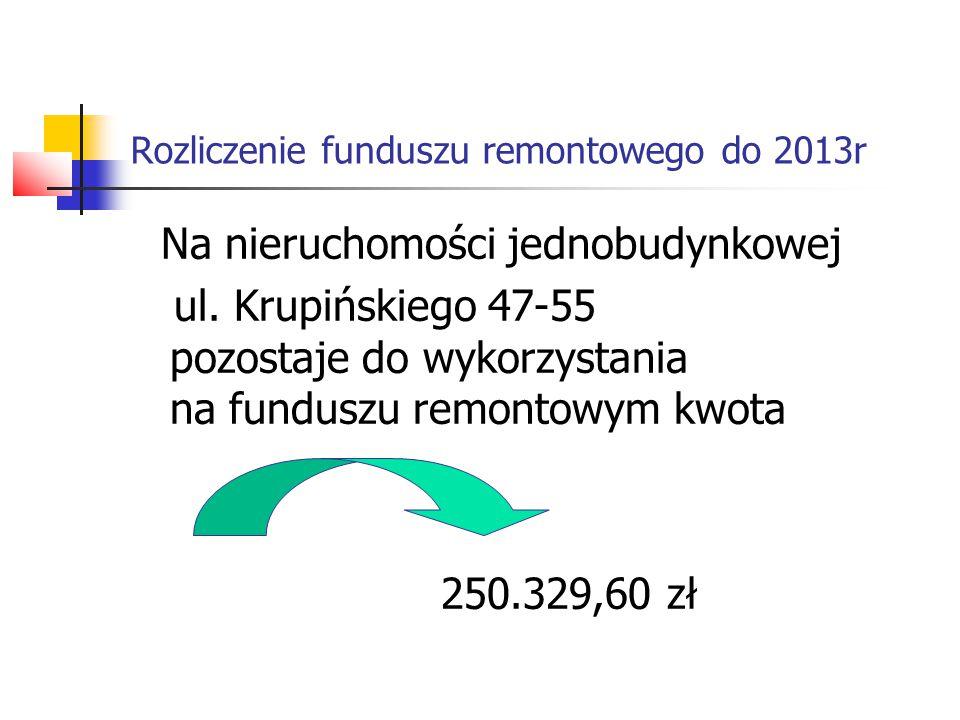Rozliczenie funduszu remontowego do 2013r Na nieruchomości jednobudynkowej ul. Krupińskiego 47-55 pozostaje do wykorzystania na funduszu remontowym kw