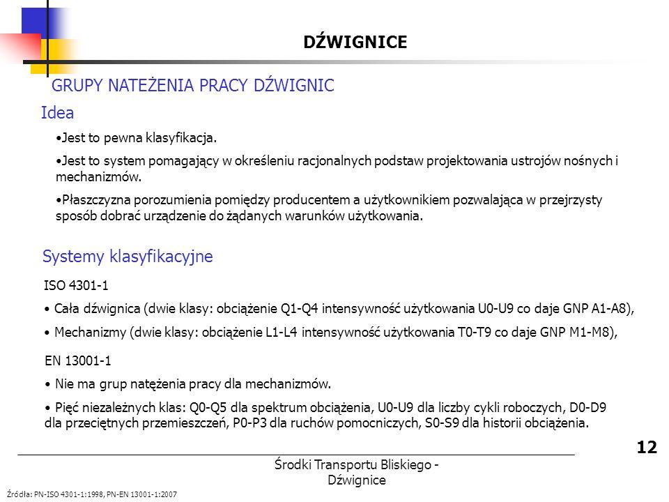 Środki Transportu Bliskiego - Dźwignice DŹWIGNICE 12 Źródła: PN-ISO 4301-1:1998, PN-EN 13001-1:2007 GRUPY NATEŻENIA PRACY DŹWIGNIC Idea Systemy klasyf