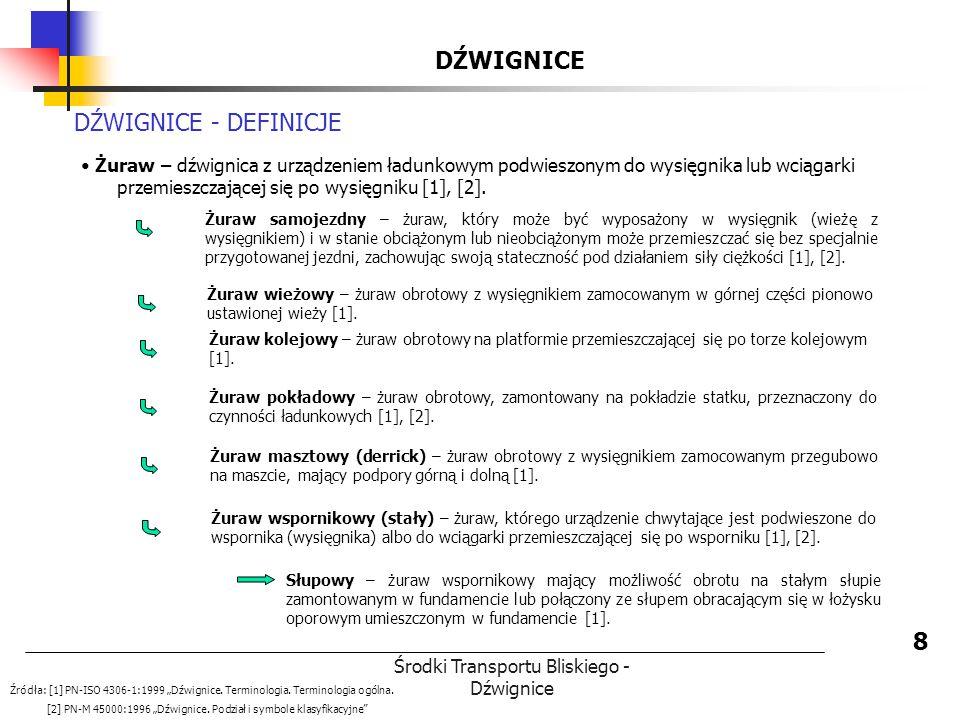 Środki Transportu Bliskiego - Dźwignice DŹWIGNICE 8 DŹWIGNICE - DEFINICJE Żuraw – dźwignica z urządzeniem ładunkowym podwieszonym do wysięgnika lub wc