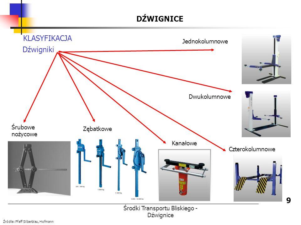Środki Transportu Bliskiego - Dźwignice DŹWIGNICE 9 KLASYFIKACJA Dźwigniki Jednokolumnowe Dwukolumnowe Czterokolumnowe Śrubowe nożycowe Źródła: Pfaff