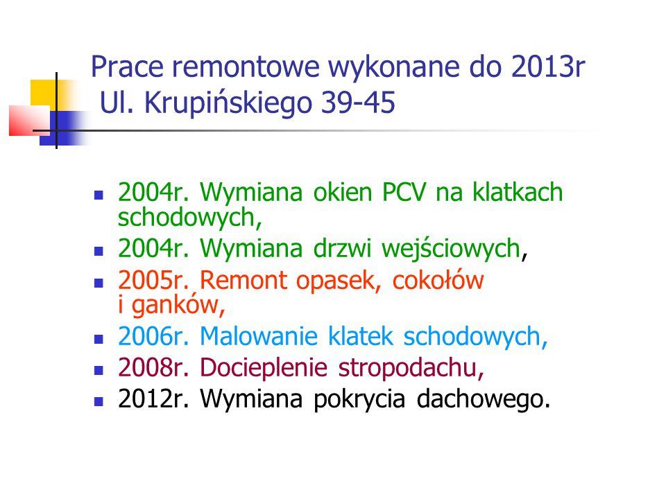 Prace remontowe wykonane do 2013r Ul. Krupińskiego 39-45 2004r. Wymiana okien PCV na klatkach schodowych, 2004r. Wymiana drzwi wejściowych, 2005r. Rem