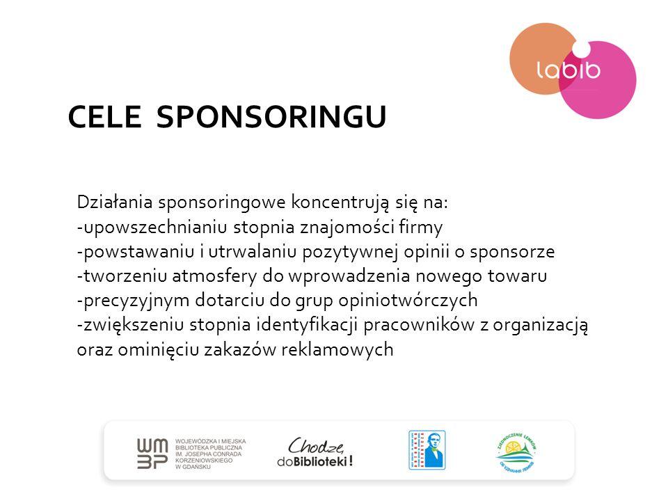 CELE SPONSORINGU Działania sponsoringowe koncentrują się na: -upowszechnianiu stopnia znajomości firmy -powstawaniu i utrwalaniu pozytywnej opinii o s