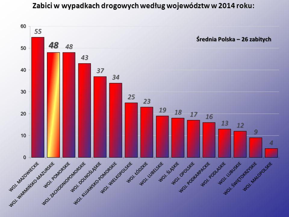 Ranni w wypadkach drogowych z najechaniem na drzewo według województw w 2014 roku: