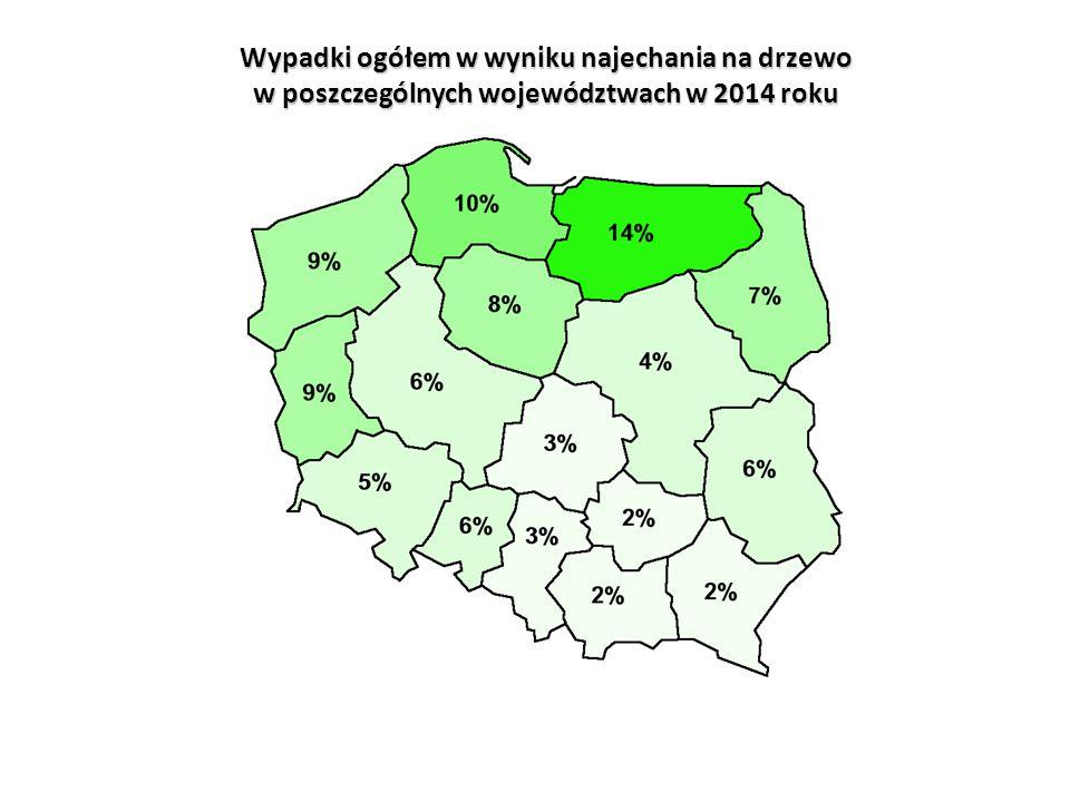 Wypadki z najechaniem na drzewo według miesięcy w woj. warmińsko-mazurskim ogółem za lata 2010-2014
