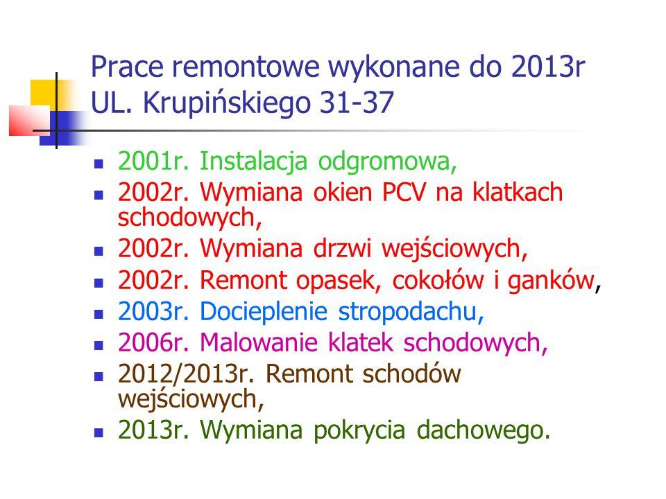 Prace remontowe wykonane do 2013r UL. Krupińskiego 31-37 2001r. Instalacja odgromowa, 2002r. Wymiana okien PCV na klatkach schodowych, 2002r. Wymiana