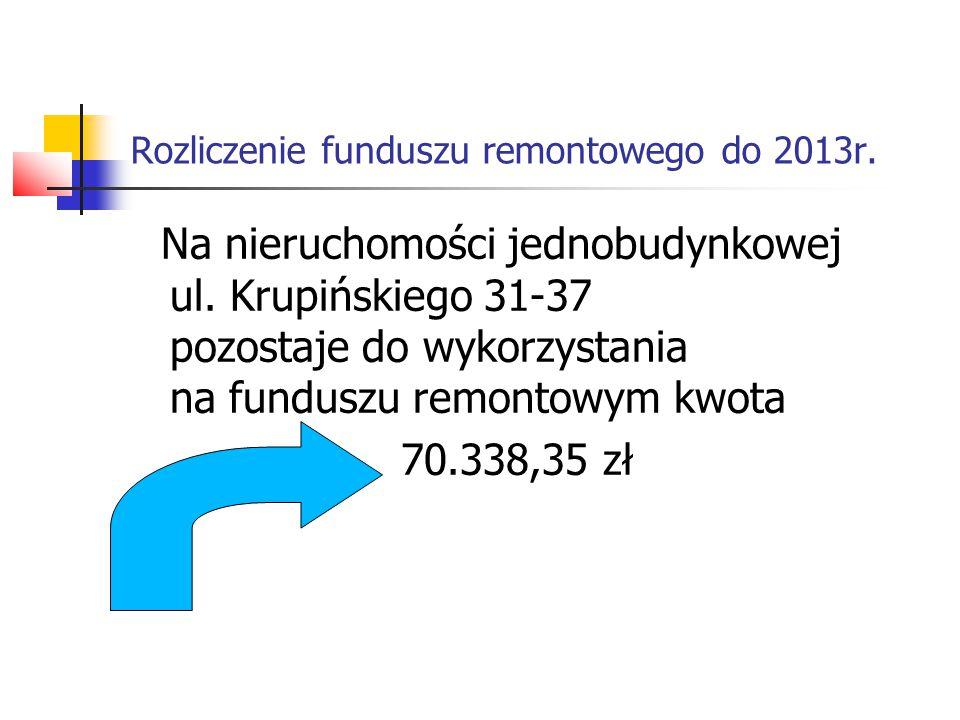 Rozliczenie funduszu remontowego do 2013r. Na nieruchomości jednobudynkowej ul. Krupińskiego 31-37 pozostaje do wykorzystania na funduszu remontowym k