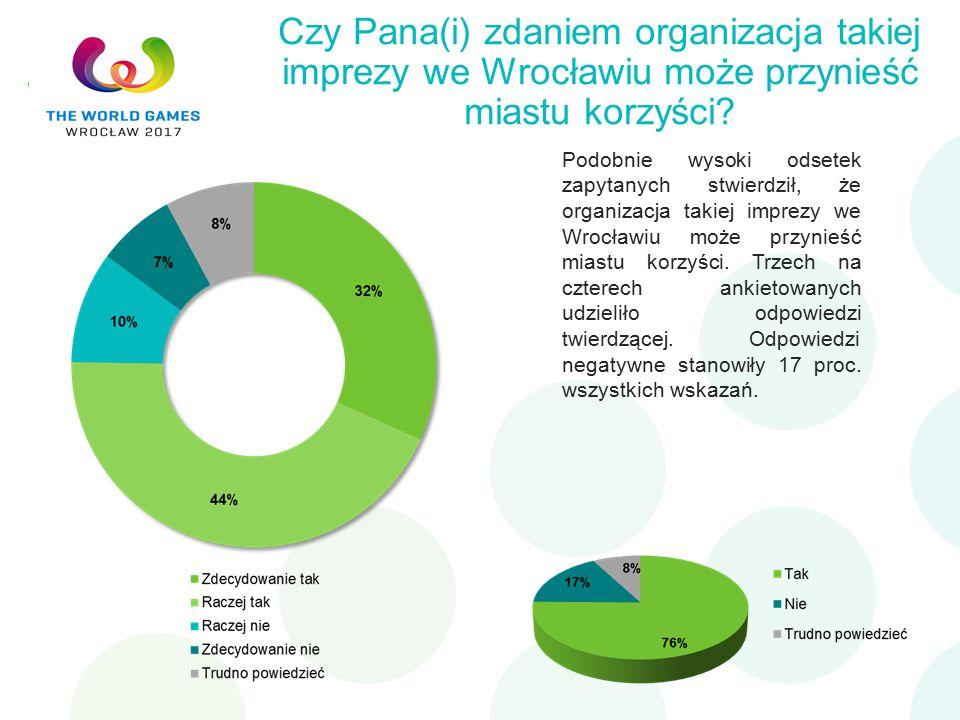 Czy Pana(i) zdaniem organizacja takiej imprezy we Wrocławiu może przynieść miastu korzyści.