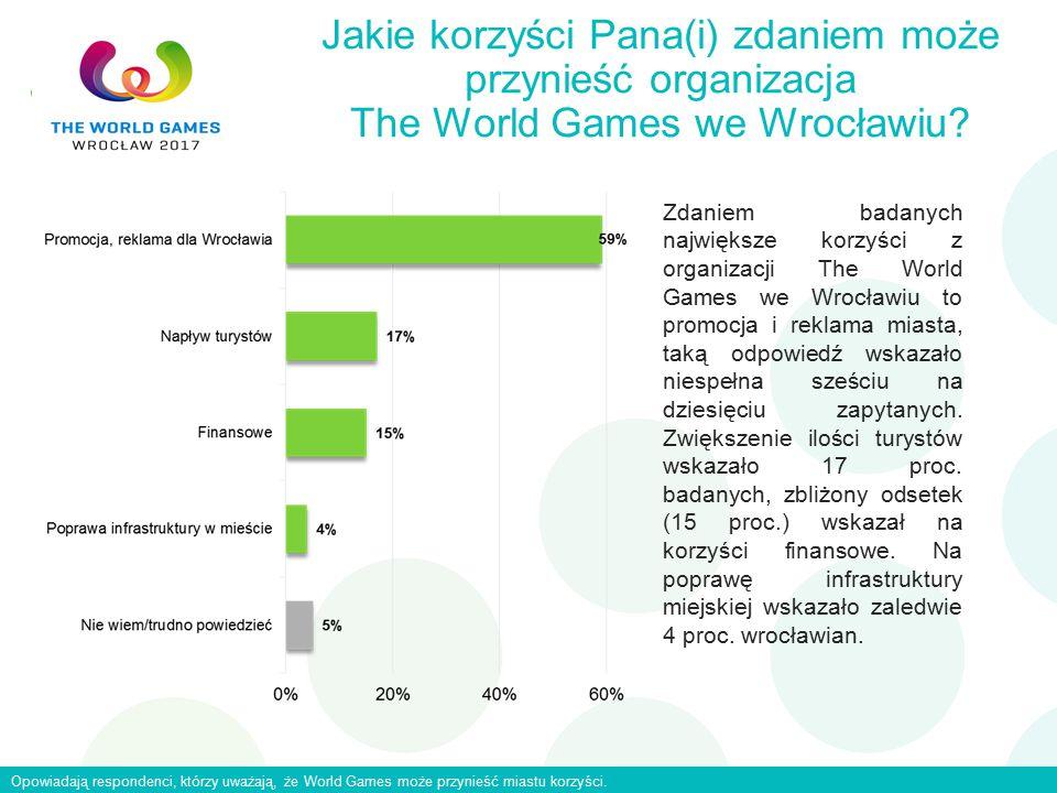 Jakie korzyści Pana(i) zdaniem może przynieść organizacja The World Games we Wrocławiu.