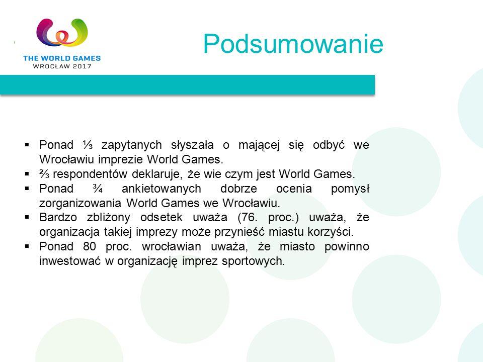  Ponad ⅓ zapytanych słyszała o mającej się odbyć we Wrocławiu imprezie World Games.