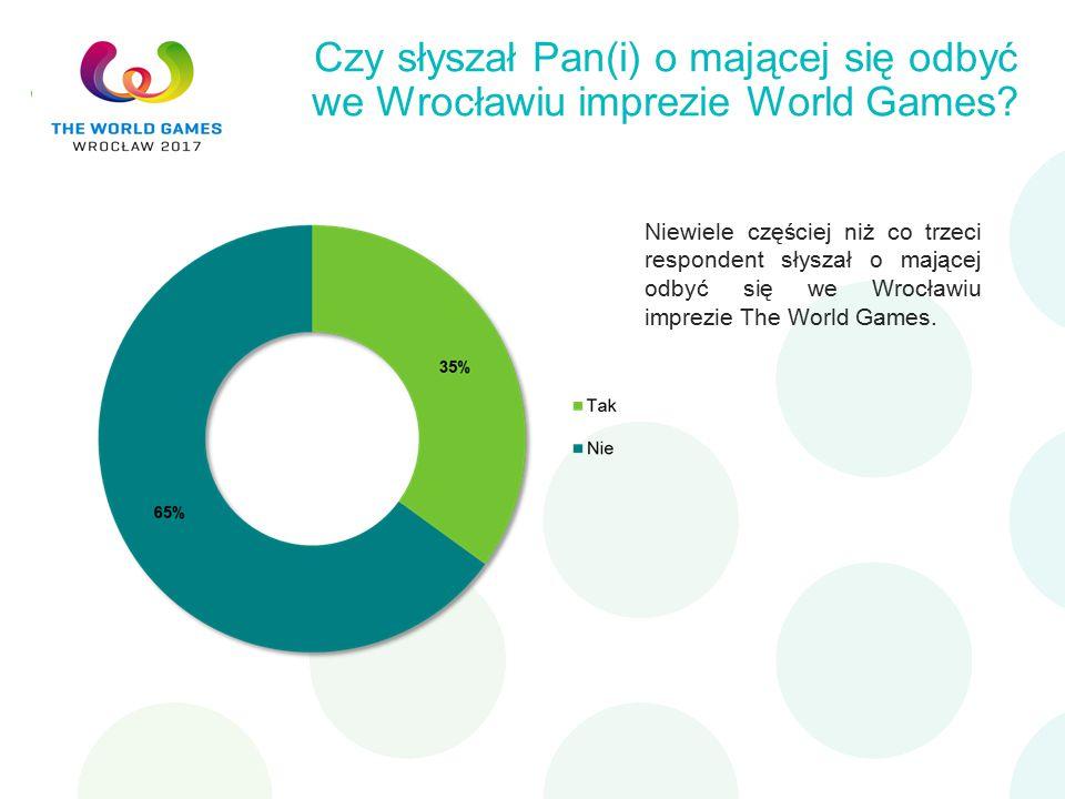 Czy słyszał Pan(i) o mającej się odbyć we Wrocławiu imprezie World Games.