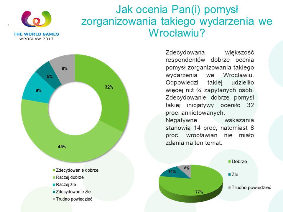 Jak ocenia Pan(i) pomysł zorganizowania takiego wydarzenia we Wrocławiu.