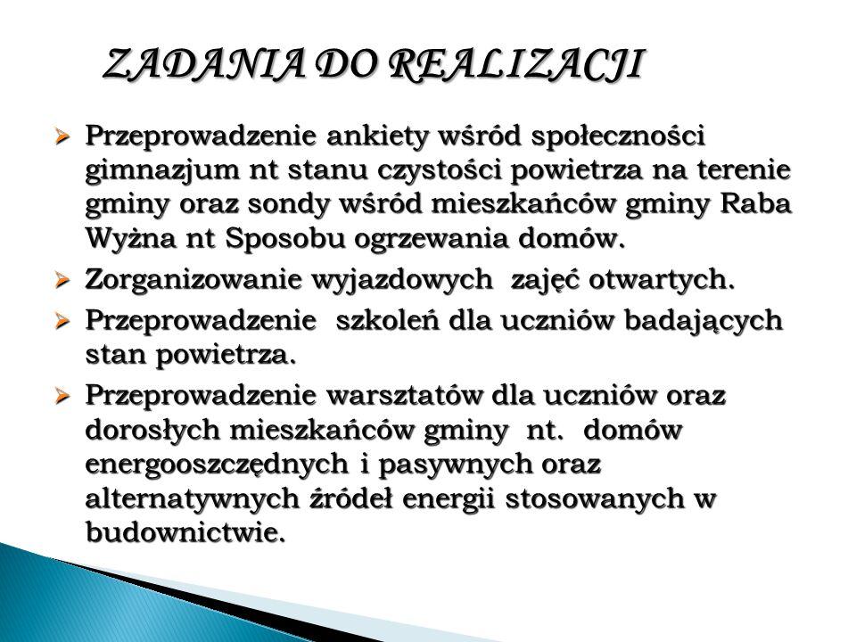  Przeprowadzenie ankiety wśród społeczności gimnazjum nt stanu czystości powietrza na terenie gminy oraz sondy wśród mieszkańców gminy Raba Wyżna nt