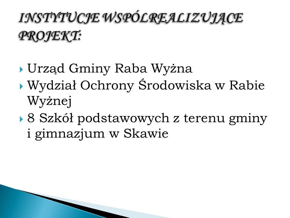  Urząd Gminy Raba Wyżna  Wydział Ochrony Środowiska w Rabie Wyżnej  8 Szkół podstawowych z terenu gminy i gimnazjum w Skawie