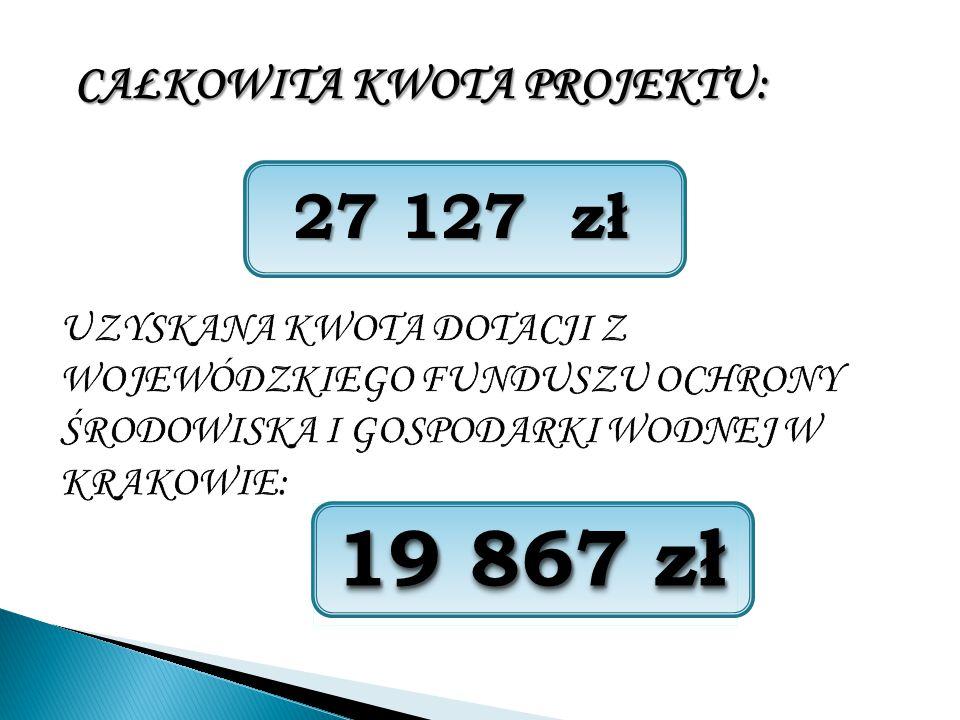 19 867 zł 19 867 zł CAŁKOWITA KWOTA PROJEKTU: 27 127 zł