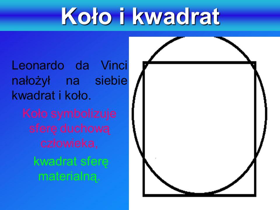 Koło i kwadrat Leonardo da Vinci nałożył na siebie kwadrat i koło. Koło symbolizuje sferę duchową człowieka, kwadrat sferę materialną.