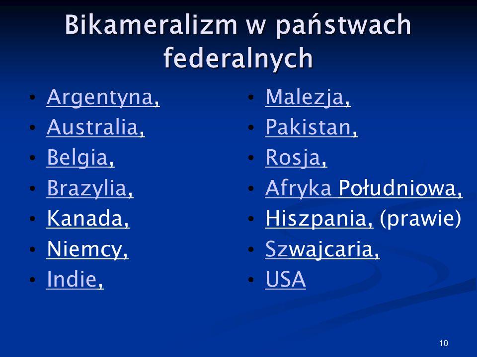 9 Bikameralizm państwa federalne państwa federalne państwa unitarne państwa unitarne tradycje arystokratyczne tradycje arystokratyczne części składowe