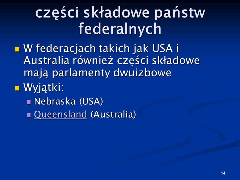 13 Bikameralizm w państwach unitarnych Japonia, Japonia Francja, Francja Włochy, Holandia Filipiny, Republika Czeska, Czeska, Republika Irlandii, Repu