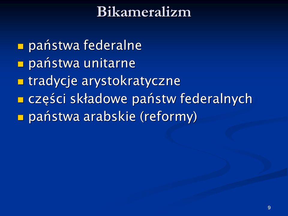 29 Funkcja kreacyjna Kompetencje kreacyjne polegają na powoływaniu przez Sejm innych organów państwowych.
