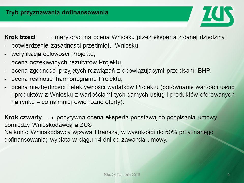 Hasło Programu dofinansowania płatników składek Pracodawco.