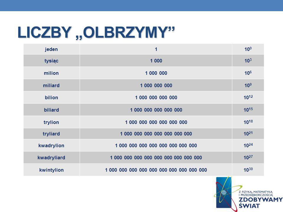 """LICZBY """"OLBRZYMY"""" jeden110 0 tysiąc1 00010 3 milion1 000 00010 6 miliard1 000 000 00010 9 bilion1 000 000 000 00010 12 biliard1 000 000 000 000 00010"""