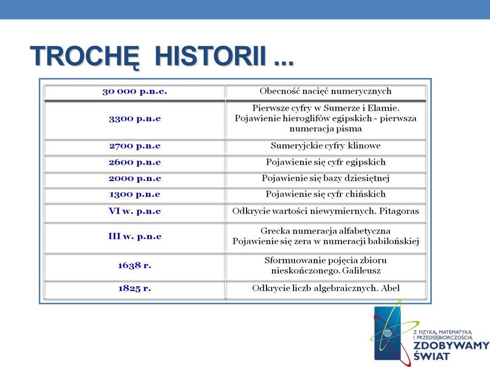 TROCHĘ HISTORII...