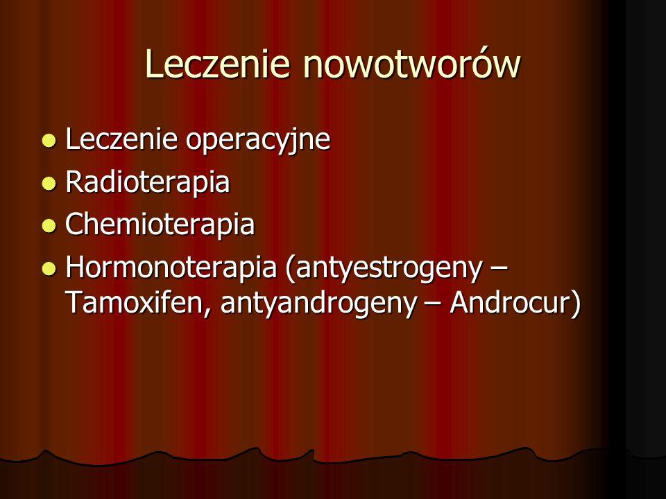 Leczenie nowotworów Leczenie operacyjne Leczenie operacyjne Radioterapia Radioterapia Chemioterapia Chemioterapia Hormonoterapia (antyestrogeny – Tamo