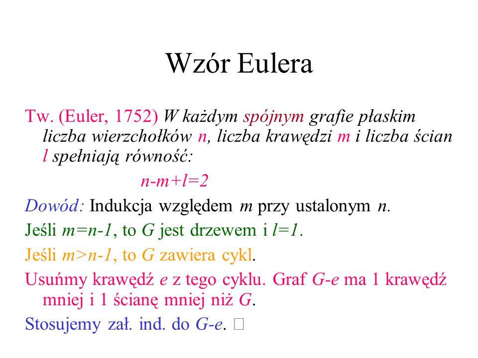 Wzór Eulera Tw. (Euler, 1752) W każdym spójnym grafie płaskim liczba wierzchołków n, liczba krawędzi m i liczba ścian l spełniają równość: n-m+l=2 Dow