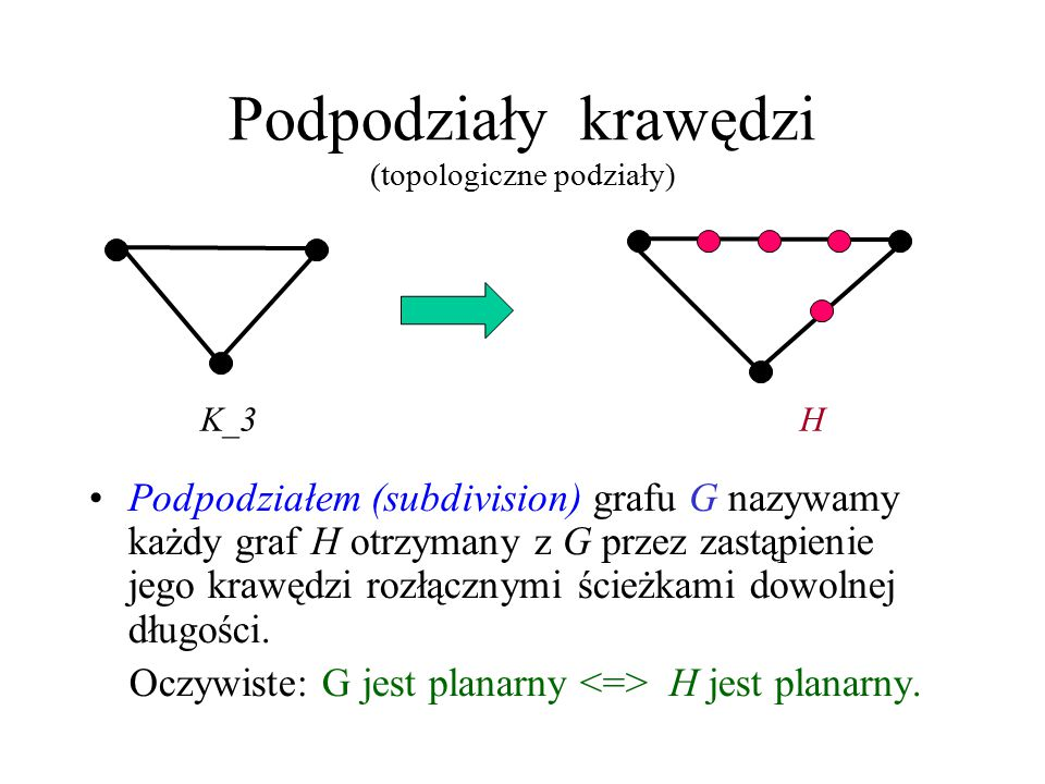 Podpodziały krawędzi (topologiczne podziały) Podpodziałem (subdivision) grafu G nazywamy każdy graf H otrzymany z G przez zastąpienie jego krawędzi rozłącznymi ścieżkami dowolnej długości.
