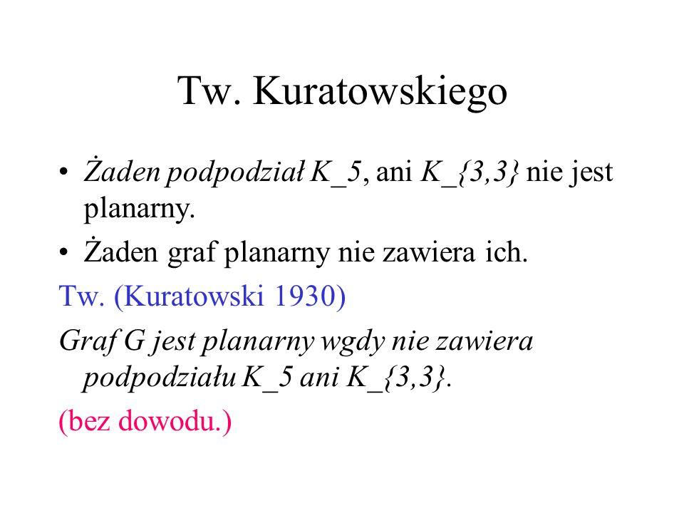 Tw. Kuratowskiego Żaden podpodział K_5, ani K_{3,3} nie jest planarny. Żaden graf planarny nie zawiera ich. Tw. (Kuratowski 1930) Graf G jest planarny