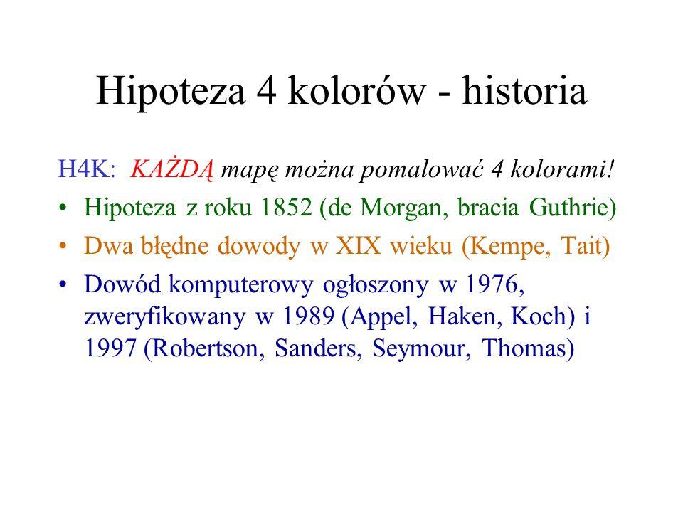 Hipoteza 4 kolorów - historia H4K: KAŻDĄ mapę można pomalować 4 kolorami! Hipoteza z roku 1852 (de Morgan, bracia Guthrie) Dwa błędne dowody w XIX wie