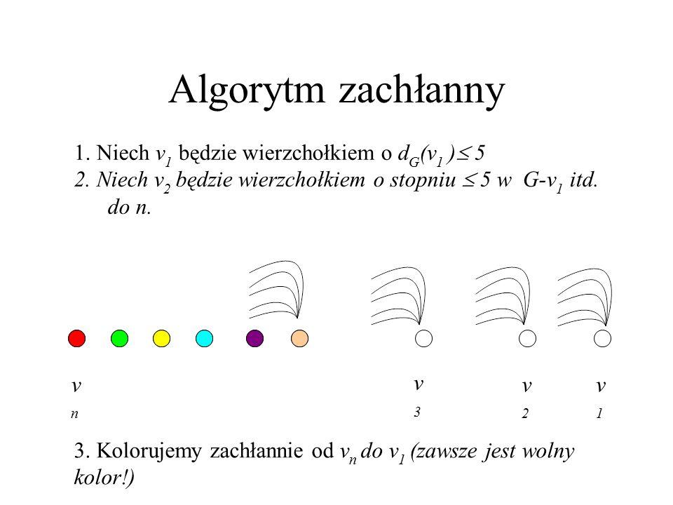 Algorytm zachłanny 1. Niech v 1 będzie wierzchołkiem o d G (v 1 )  5 2. Niech v 2 będzie wierzchołkiem o stopniu  5 w G-v 1 itd. do n. v1v1 v2v2 v