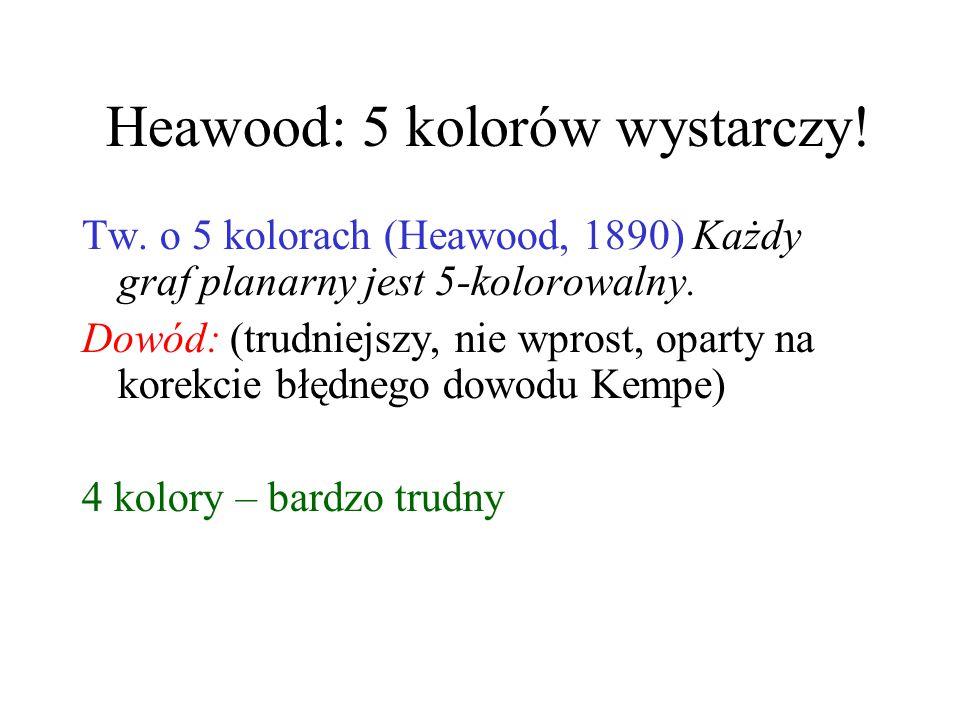 Heawood: 5 kolorów wystarczy! Tw. o 5 kolorach (Heawood, 1890) Każdy graf planarny jest 5-kolorowalny. Dowód: (trudniejszy, nie wprost, oparty na kore
