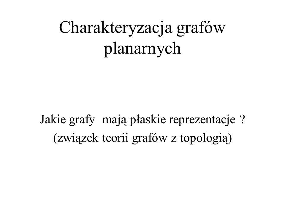 Charakteryzacja grafów planarnych Jakie grafy mają płaskie reprezentacje ? (związek teorii grafów z topologią)