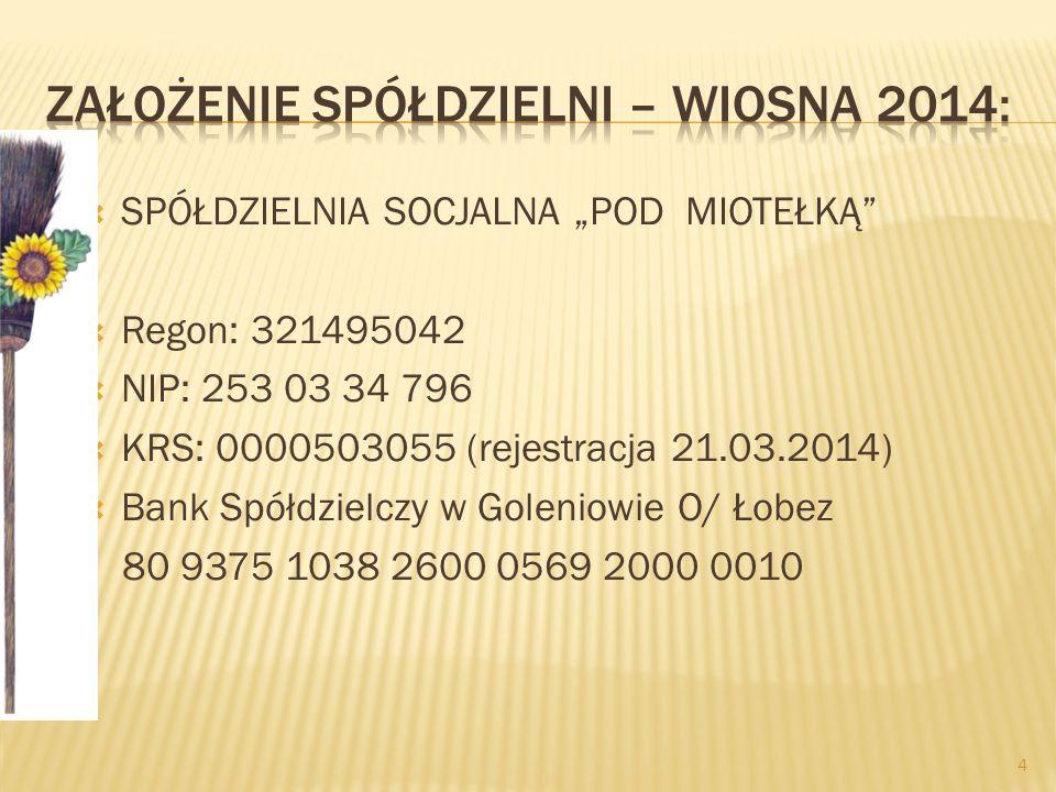 Podstawowa działalność: Mobilna przyczepa gastronomiczna - usługi stacjonarne i obsługa imprez plenerowych.