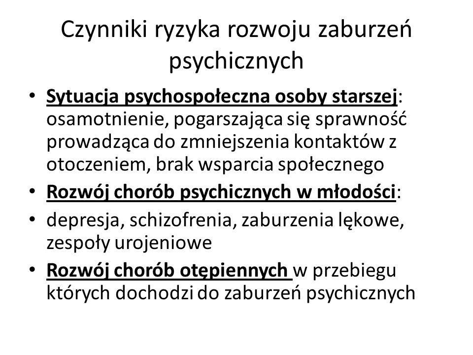 Definicja pobudzenia Niewłaściwa aktywność ruchowa lub werbalna Niewłaściwa aktywność werbalna, wokalna bądź ruchowa, która można uznać za niezwiązana bezpośrednio z bieżącymi potrzebami Bezwładna aktywność psychoruchowa wynikająca z niepokoju fizycznego lub napięcia psychicznego, któremu towarzyszy niepokój ruchowy i zwiększona reaktywność na bodźce