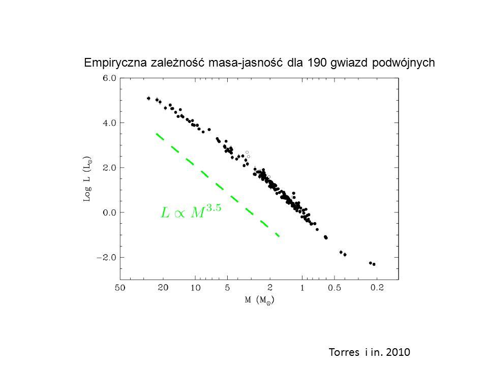 Torres i in. 2010 Empiryczna zależność masa-jasność dla 190 gwiazd podwójnych