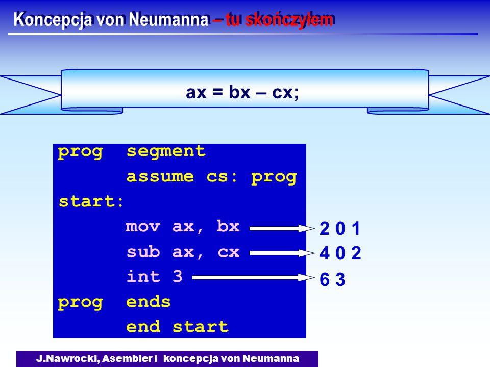 J.Nawrocki, Asembler i koncepcja von Neumanna ax = bx – cx; Koncepcja von Neumanna – tu skończyłem prog segment assume cs: prog start: mov ax, bx sub ax, cx int 3 prog ends end start 2 0 1 4 0 2 6 3